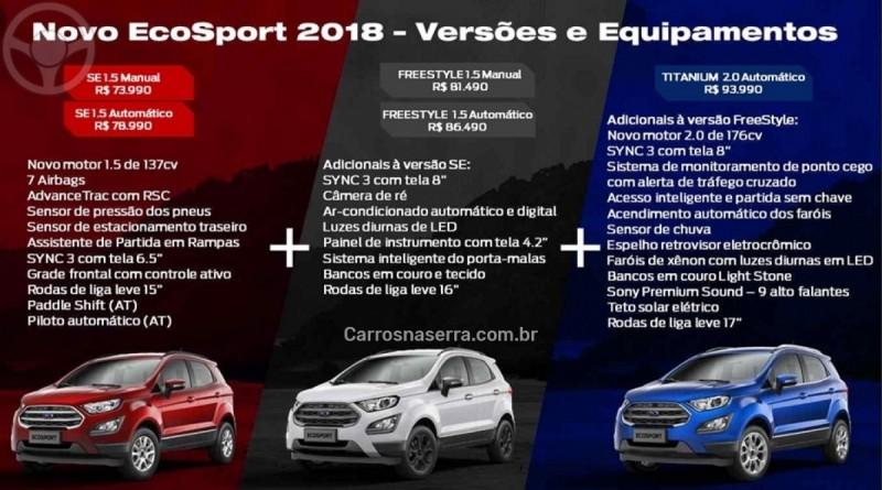 ecosport 2019 carlos barbosa