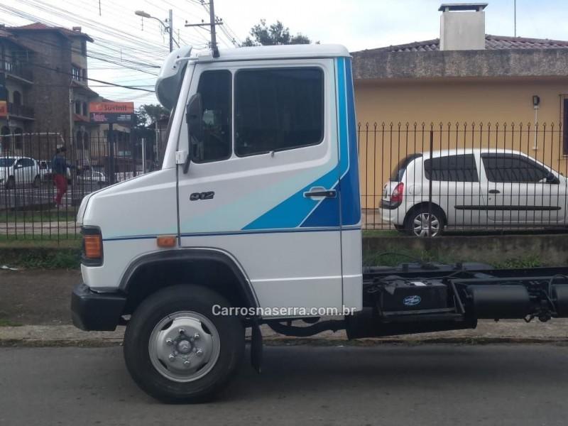 912  - 1992 - CAXIAS DO SUL